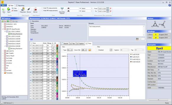 T-Base Pro WR time Graph